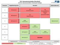 BA Schwerpunkt Indologie_PO_2013.pdf