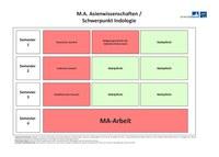 MA_Asienwiss -Indologie.pdf
