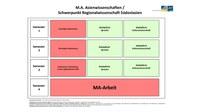 Studienverlaufsplan Regionalwissenschaft SOA.pdf