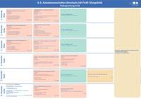 Studienverlaufsplan Profil - Mongolistik.pdf