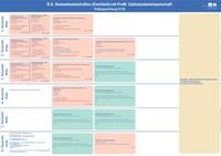 Studienverlaufsplan Profil - Südostasienwissenschaft.pdf
