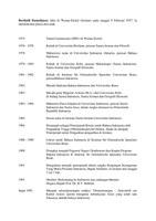 lebenslauf-indonesisch-damshaeuser.pdf